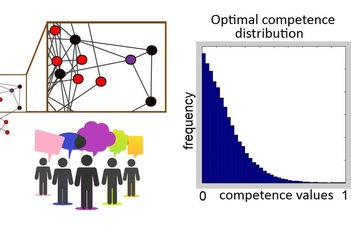 Collective decision making and information flow in optimized groups