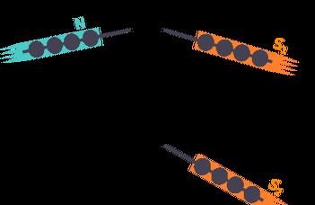 Normál-szuprvavezető hibrid rendszerek modellezése