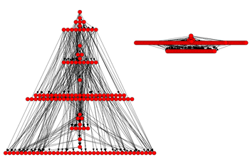 Hierarchical networks
